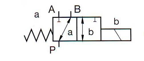 Sehr 3/2-Wegeventil Gewindeanschluss el. Betätigung (IG 1/2  LO85
